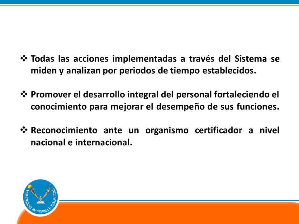 Todas las acciones implementadas a través del Sistema se miden y analizan por periodos de tiempo establecidos.