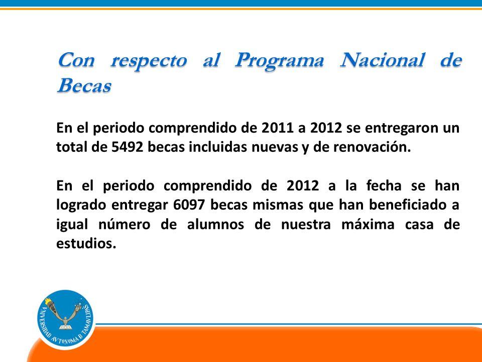 Con respecto al Programa Nacional de Becas En el periodo comprendido de 2011 a 2012 se entregaron un total de 5492 becas incluidas nuevas y de renovación.