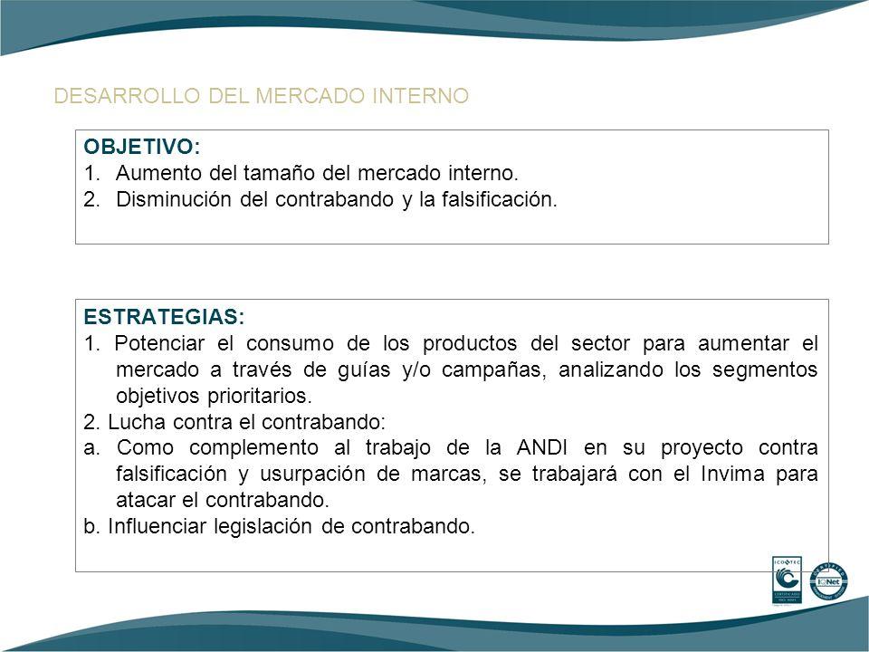 DESARROLLO DEL MERCADO INTERNO ESTRATEGIAS: 1. Potenciar el consumo de los productos del sector para aumentar el mercado a través de guías y/o campaña