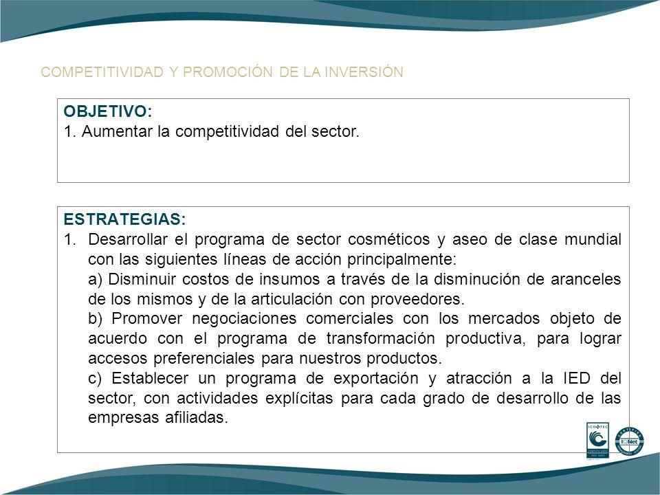 COMPETITIVIDAD Y PROMOCIÓN DE LA INVERSIÓN ESTRATEGIAS: 1.Desarrollar el programa de sector cosméticos y aseo de clase mundial con las siguientes líne