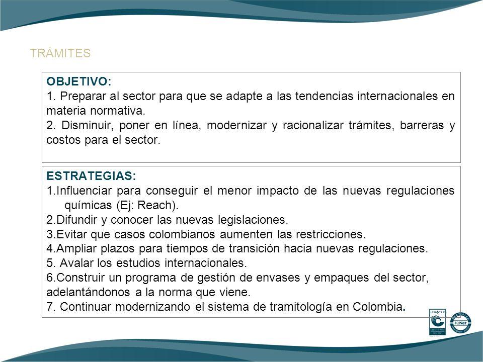 DESARROLLO DEL MERCADO INTERNO ESTRATEGIAS: 1.