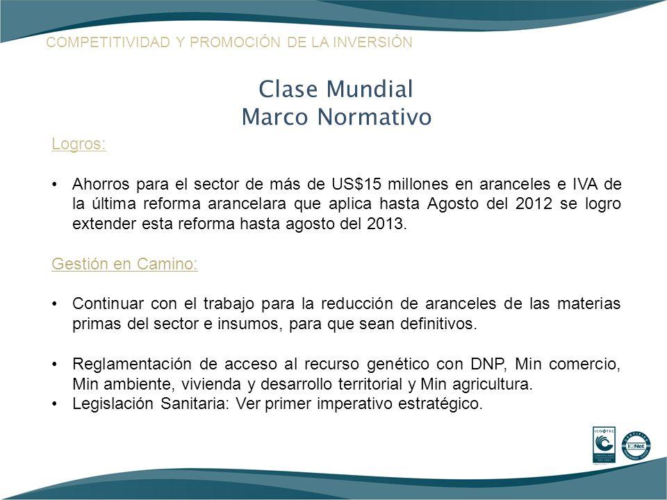 Clase Mundial Marco Normativo Logros: Ahorros para el sector de más de US$15 millones en aranceles e IVA de la última reforma arancelara que aplica ha