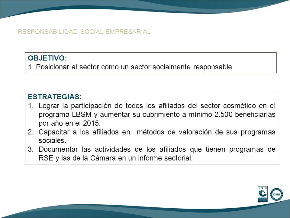 RESPONSABILIDAD SOCIAL EMPRESARIAL OBJETIVO: 1. Posicionar al sector como un sector socialmente responsable. ESTRATEGIAS: 1.Lograr la participación de