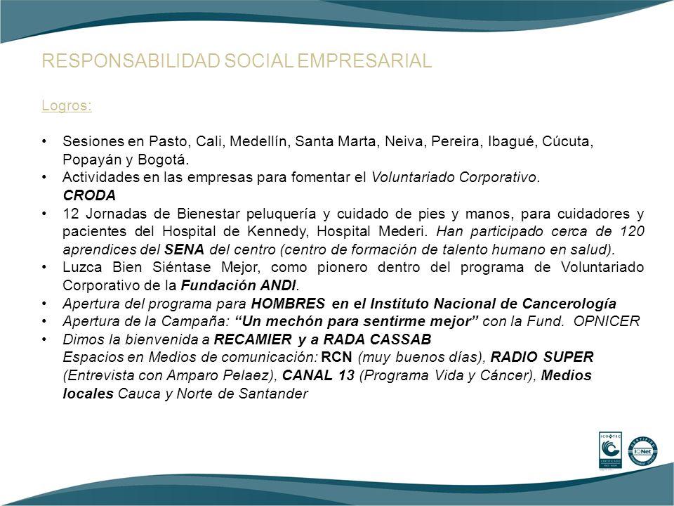 Logros: Sesiones en Pasto, Cali, Medellín, Santa Marta, Neiva, Pereira, Ibagué, Cúcuta, Popayán y Bogotá. Actividades en las empresas para fomentar el