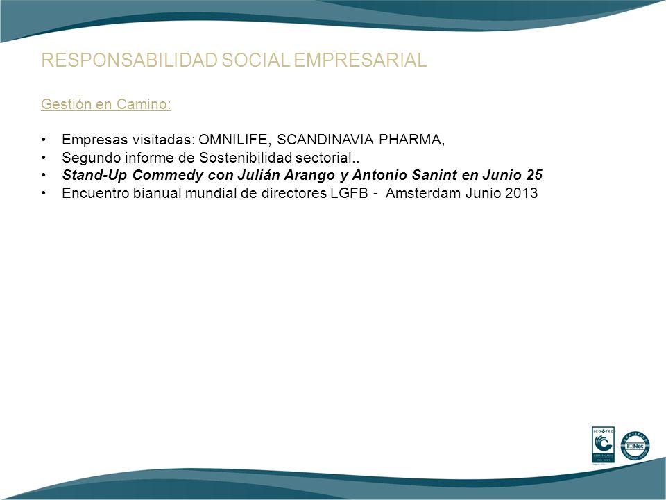 Gestión en Camino: Empresas visitadas: OMNILIFE, SCANDINAVIA PHARMA, Segundo informe de Sostenibilidad sectorial.. Stand-Up Commedy con Julián Arango