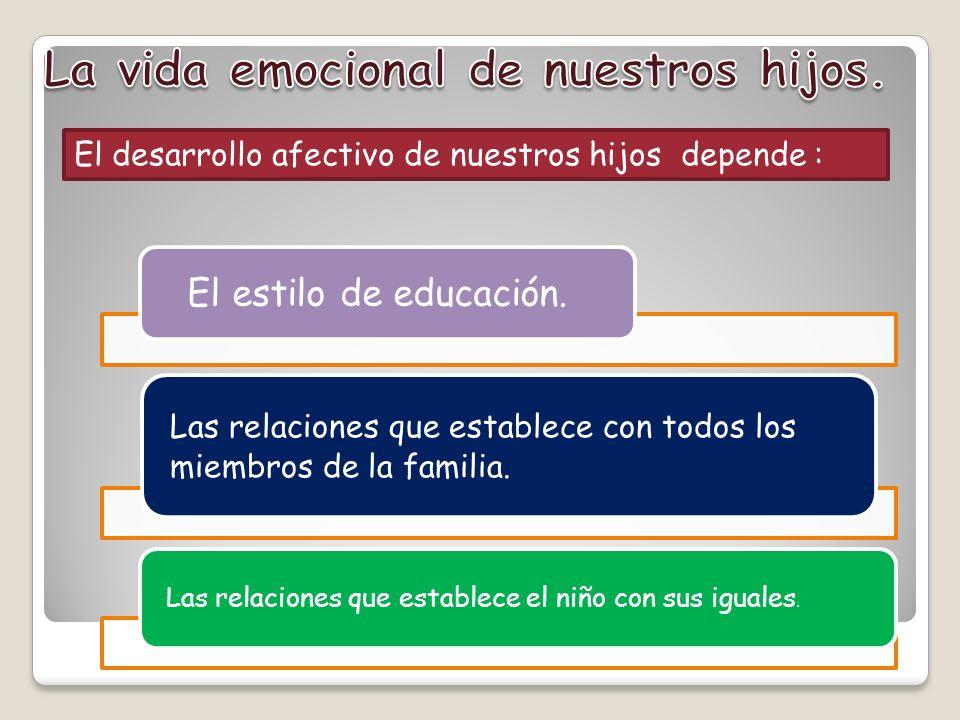 El desarrollo afectivo de nuestros hijos depende : El estilo de educación. Las relaciones que establece con todos los miembros de la familia. Las rela
