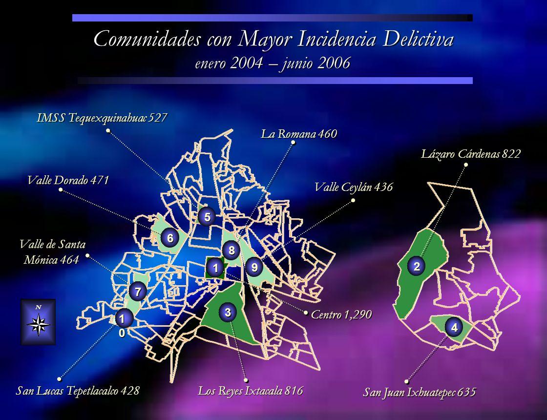 Valle Dorado 471 Valle Ceylán 436 San Lucas Tepetlacalco 428 IMSS Tequexquinahuac 527 Los Reyes Ixtacala 816 Centro 1,290 La Romana 460 N Comunidades