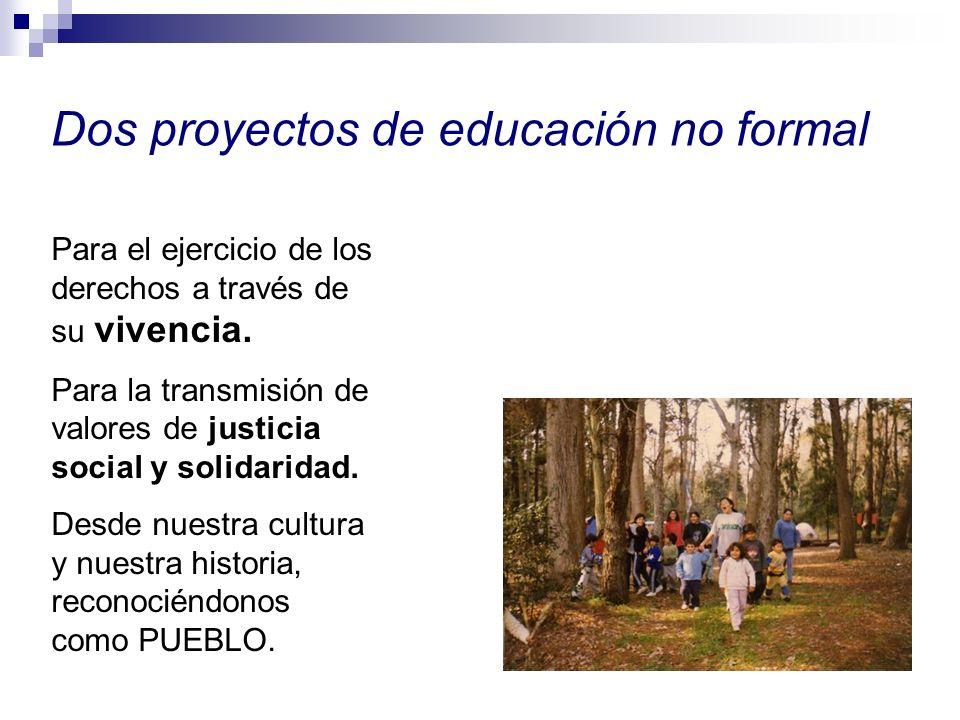 Dos proyectos de educación no formal Para el ejercicio de los derechos a través de su vivencia.