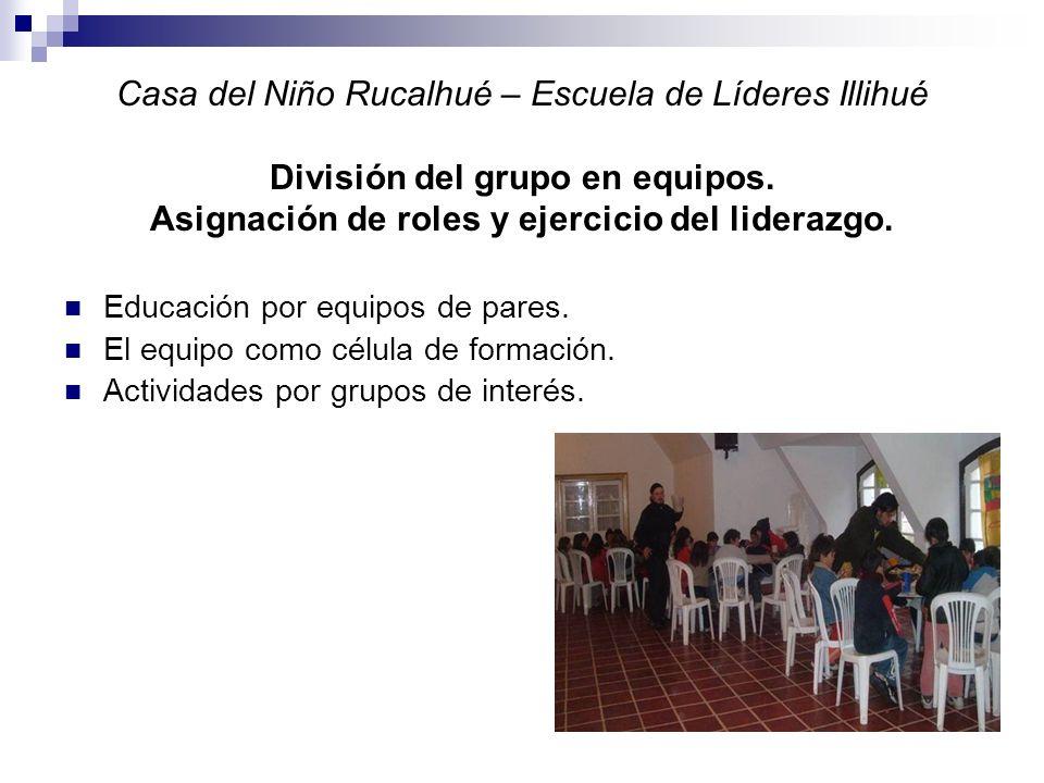 Casa del Niño Rucalhué – Escuela de Líderes Illihué División del grupo en equipos.