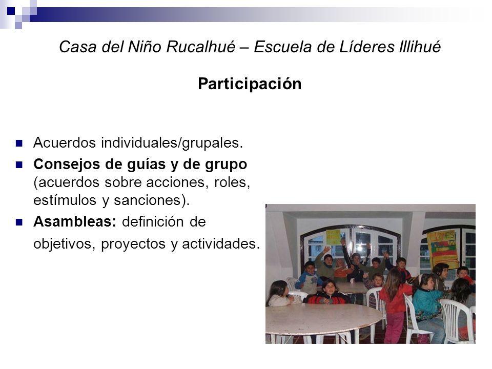 Casa del Niño Rucalhué – Escuela de Líderes Illihué Participación Acuerdos individuales/grupales.