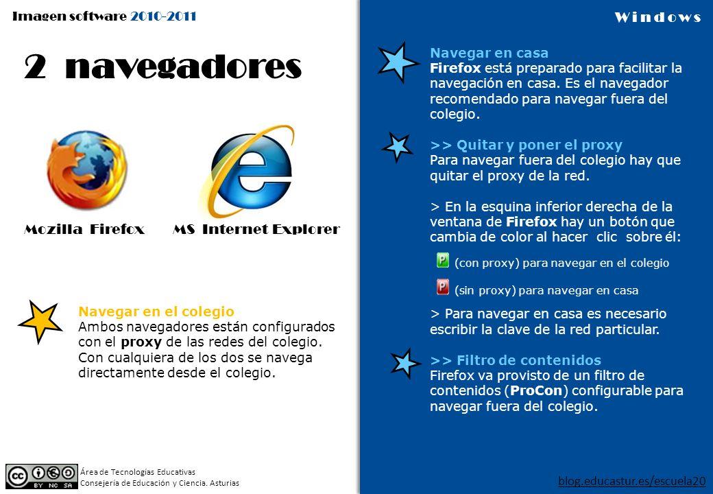 Imagen software 2010-2011 blog.educastur.es/escuela20 Área de Tecnologías Educativas Consejería de Educación y Ciencia. Asturias Windows Navegar en ca