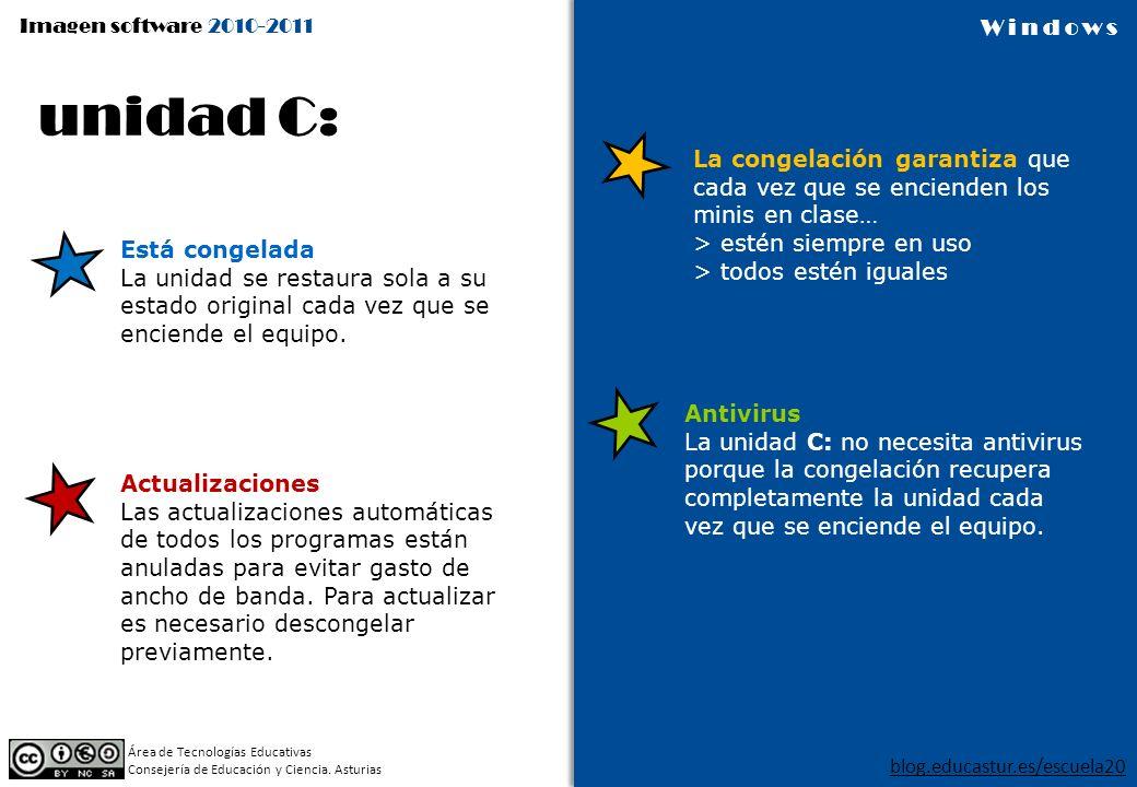 Imagen software 2010-2011 blog.educastur.es/escuela20 Área de Tecnologías Educativas Consejería de Educación y Ciencia.