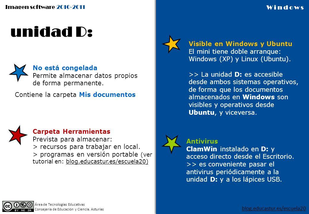 Imagen software 2010-2011 blog.educastur.es/escuela20 Área de Tecnologías Educativas Consejería de Educación y Ciencia. Asturias Windows Visible en Wi