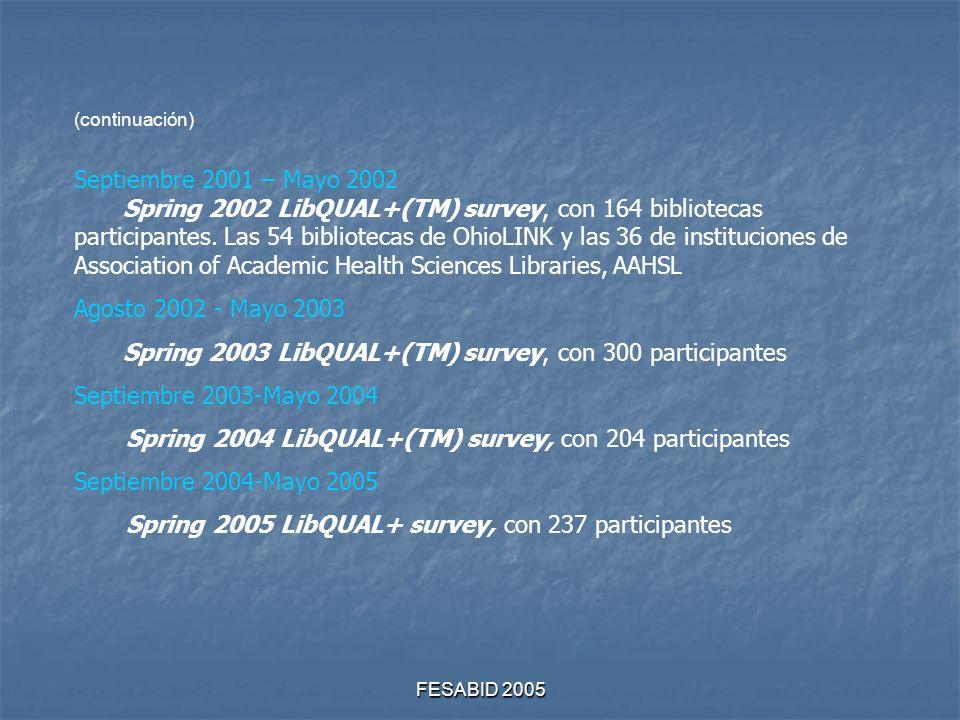 FESABID 2005 (continuación) Septiembre 2001 – Mayo 2002 Spring 2002 LibQUAL+(TM) survey, con 164 bibliotecas participantes.