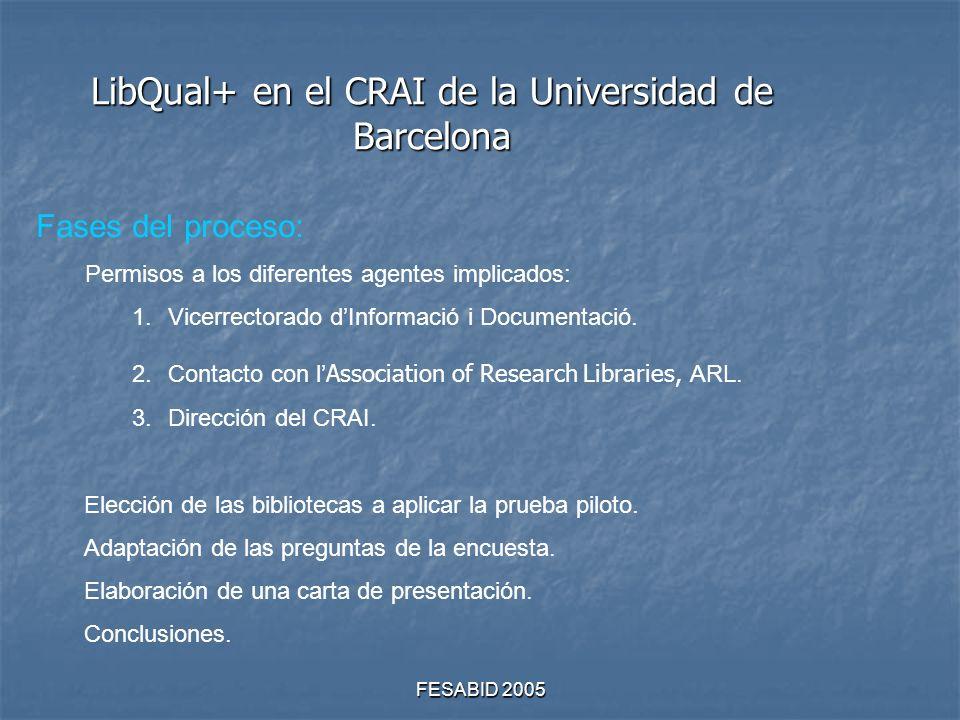 FESABID 2005 LibQual+ en el CRAI de la Universidad de Barcelona Fases del proceso: Permisos a los diferentes agentes implicados: 1.Vicerrectorado dInf