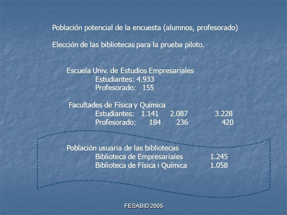 FESABID 2005 Población potencial de la encuesta (alumnos, profesorado) Elección de las bibliotecas para la prueba piloto.