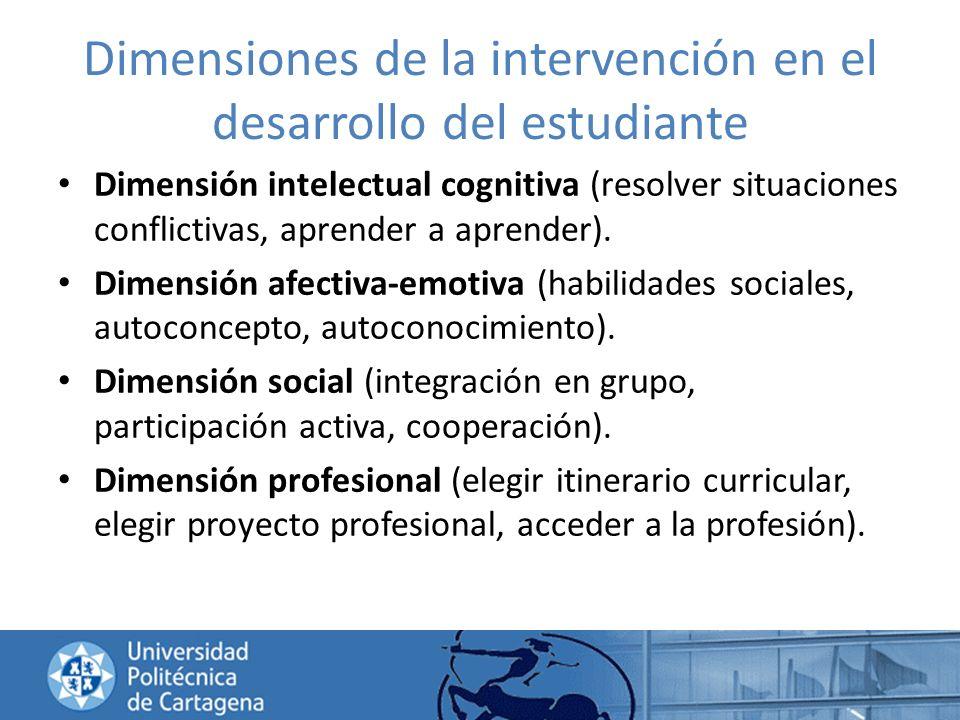 Dimensiones de la intervención en el desarrollo del estudiante Dimensión intelectual cognitiva (resolver situaciones conflictivas, aprender a aprender