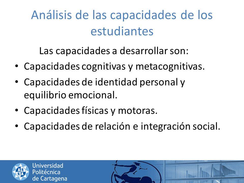Análisis de las capacidades de los estudiantes Las capacidades a desarrollar son: Capacidades cognitivas y metacognitivas. Capacidades de identidad pe