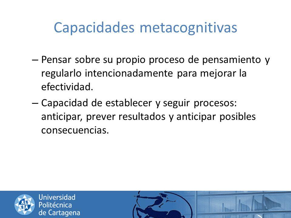 Capacidades metacognitivas – Pensar sobre su propio proceso de pensamiento y regularlo intencionadamente para mejorar la efectividad. – Capacidad de e