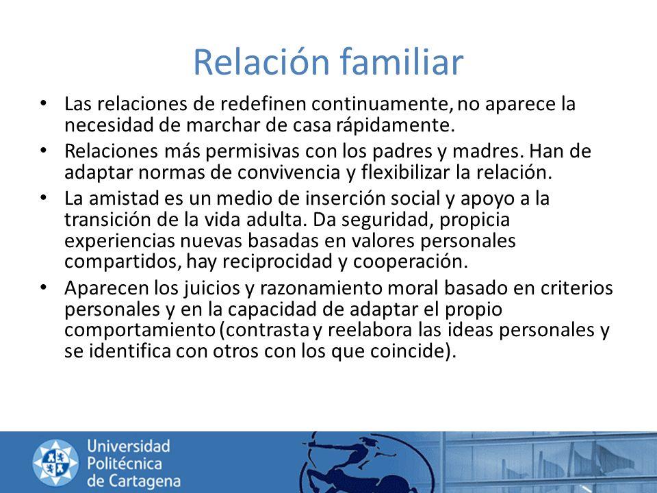 Relación familiar Las relaciones de redefinen continuamente, no aparece la necesidad de marchar de casa rápidamente. Relaciones más permisivas con los