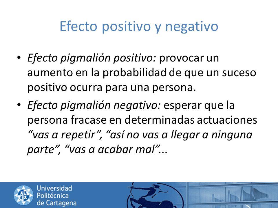 Efecto positivo y negativo Efecto pigmalión positivo: provocar un aumento en la probabilidad de que un suceso positivo ocurra para una persona. Efecto