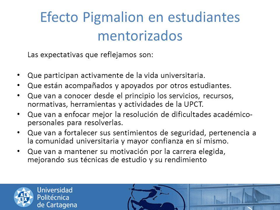 Efecto Pigmalion en estudiantes mentorizados Las expectativas que reflejamos son: Que participan activamente de la vida universitaria. Que están acomp