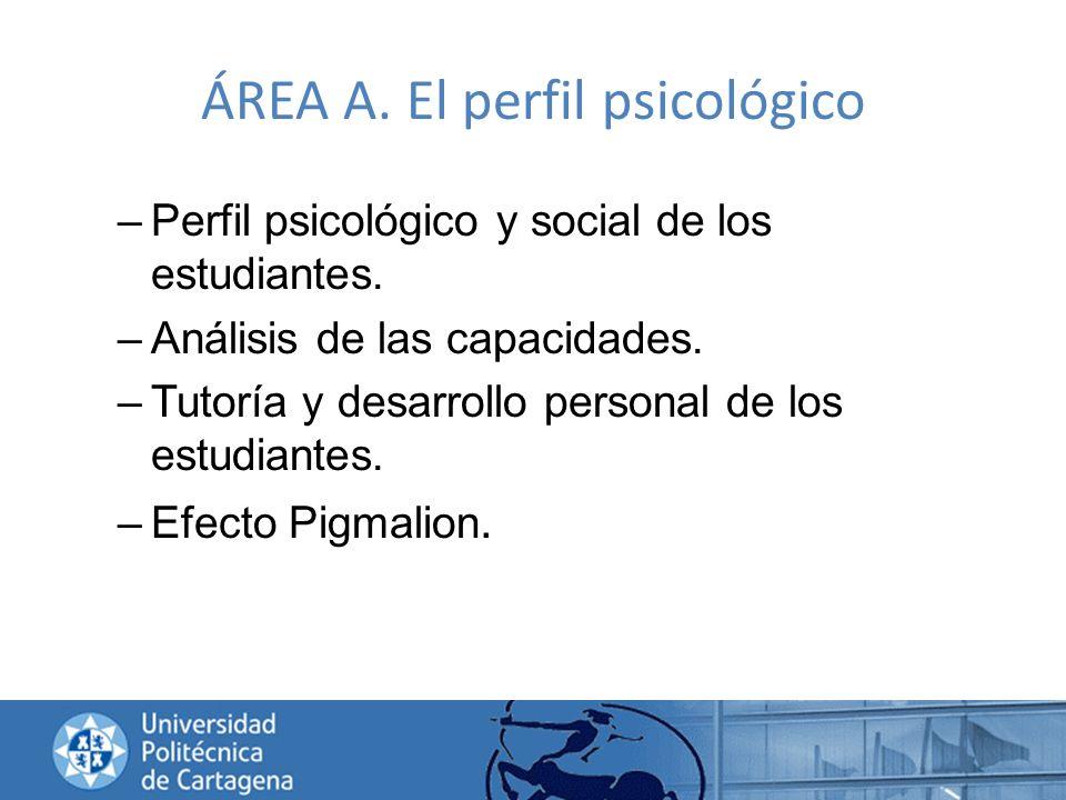 ÁREA A. El perfil psicológico –Perfil psicológico y social de los estudiantes. –Análisis de las capacidades. –Tutoría y desarrollo personal de los est