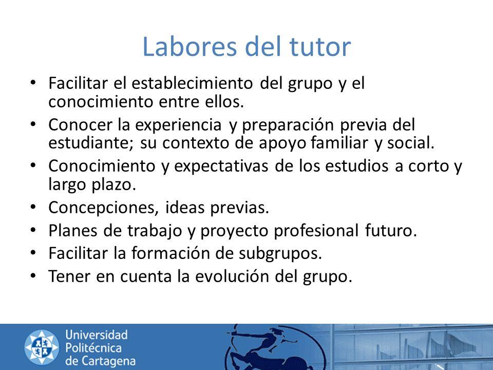 Labores del tutor Facilitar el establecimiento del grupo y el conocimiento entre ellos. Conocer la experiencia y preparación previa del estudiante; su