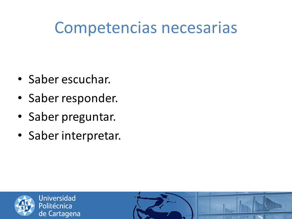 Competencias necesarias Saber escuchar. Saber responder. Saber preguntar. Saber interpretar.