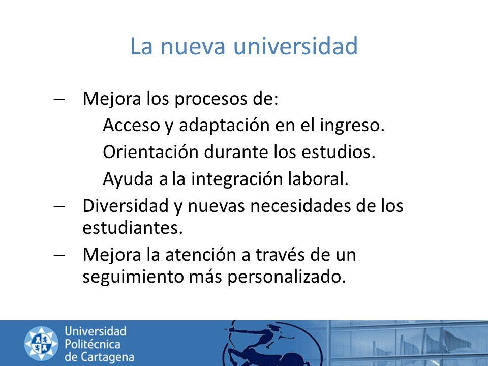 La nueva universidad – Mejora los procesos de: Acceso y adaptación en el ingreso. Orientación durante los estudios. Ayuda a la integración laboral. –