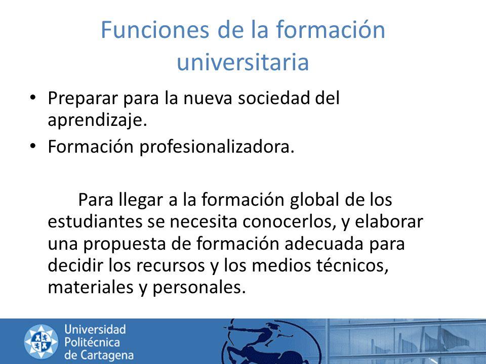 Funciones de la formación universitaria Preparar para la nueva sociedad del aprendizaje. Formación profesionalizadora. Para llegar a la formación glob