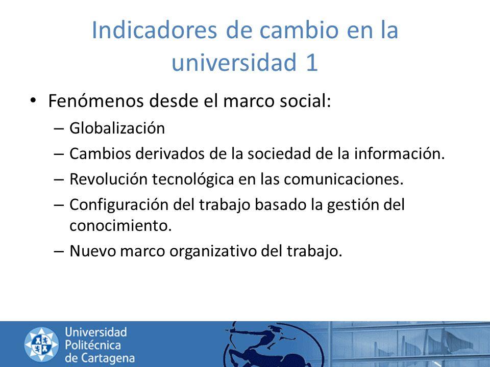 Indicadores de cambio en la universidad 1 Fenómenos desde el marco social: – Globalización – Cambios derivados de la sociedad de la información. – Rev