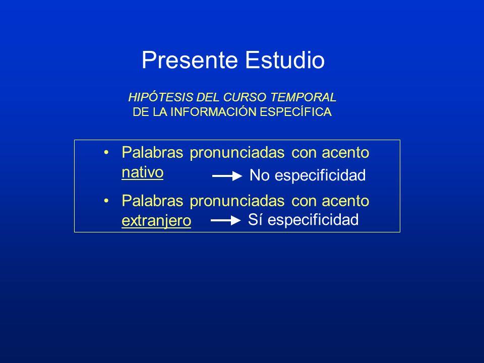 Presente Estudio HIPÓTESIS DEL CURSO TEMPORAL DE LA INFORMACIÓN ESPECÍFICA Palabras pronunciadas con acento nativo Palabras pronunciadas con acento ex