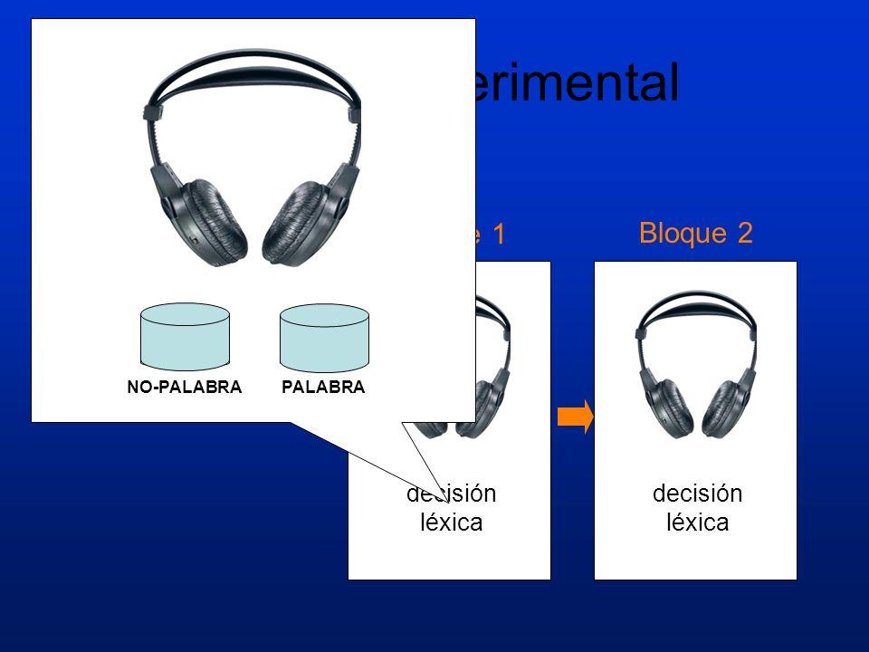 Diseño Experimental Bloque 1 Bloque 2 decisión léxica PALABRANO-PALABRA