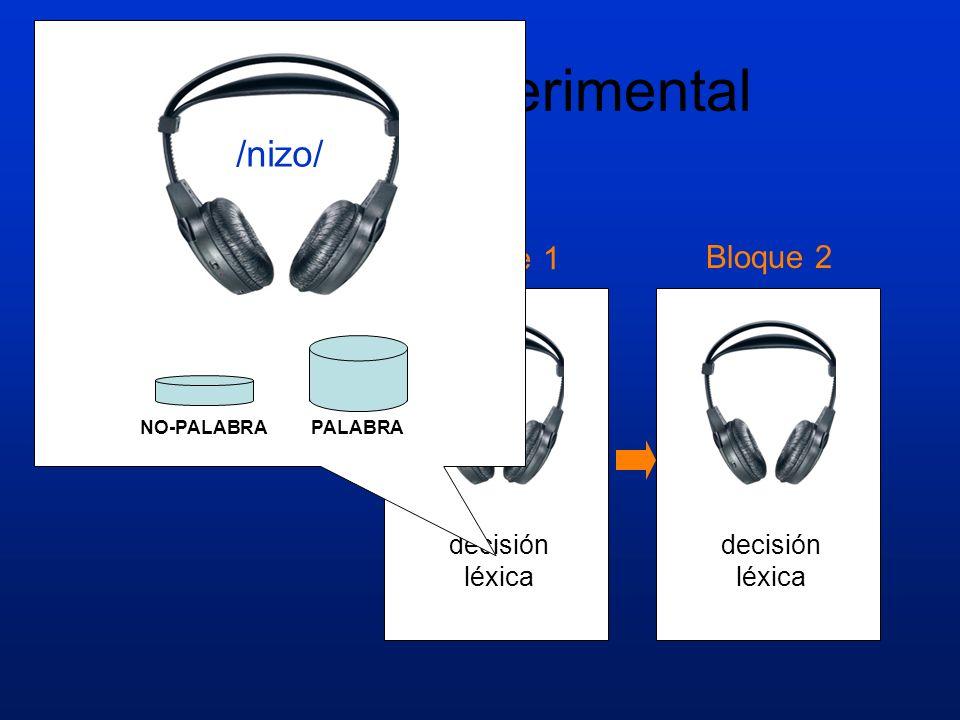 Diseño Experimental Bloque 1 Bloque 2 decisión léxica /nizo/ PALABRANO-PALABRA