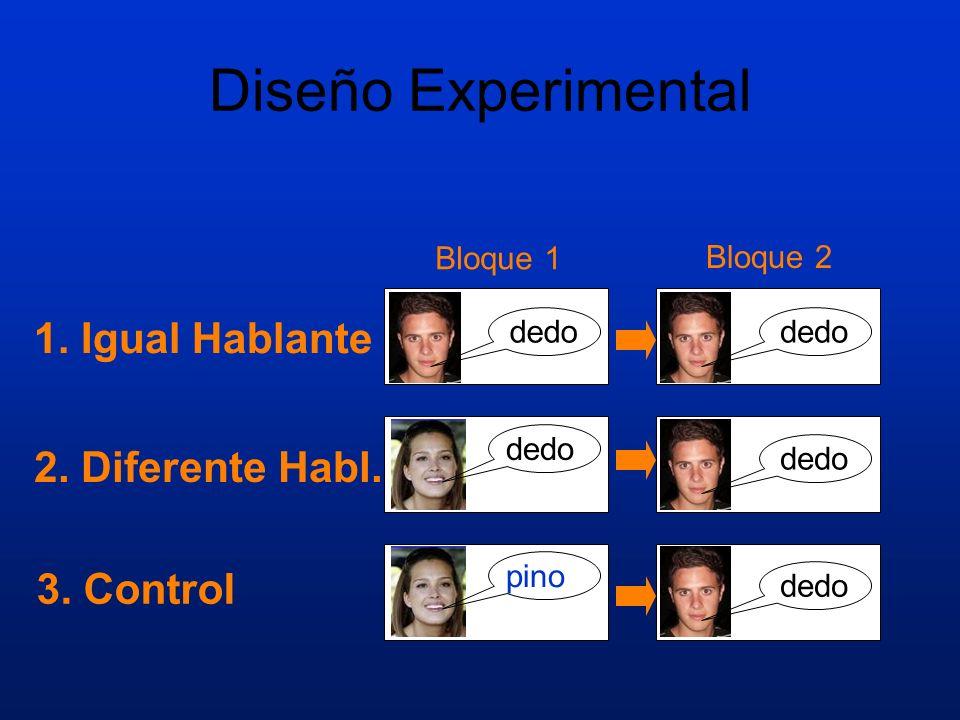 Diseño Experimental Bloque 1 Bloque 2 3. Control 1. Igual Hablante 2. Diferente Habl. dedo pino