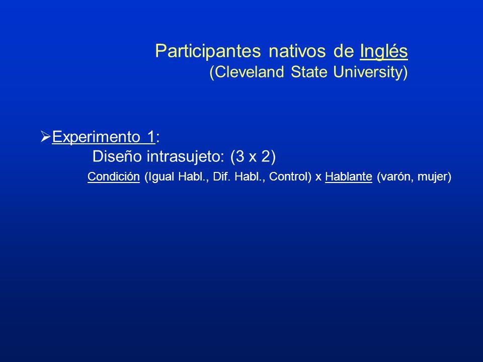 Participantes nativos de Inglés (Cleveland State University) Experimento 1: Diseño intrasujeto: (3 x 2) Condición (Igual Habl., Dif. Habl., Control) x