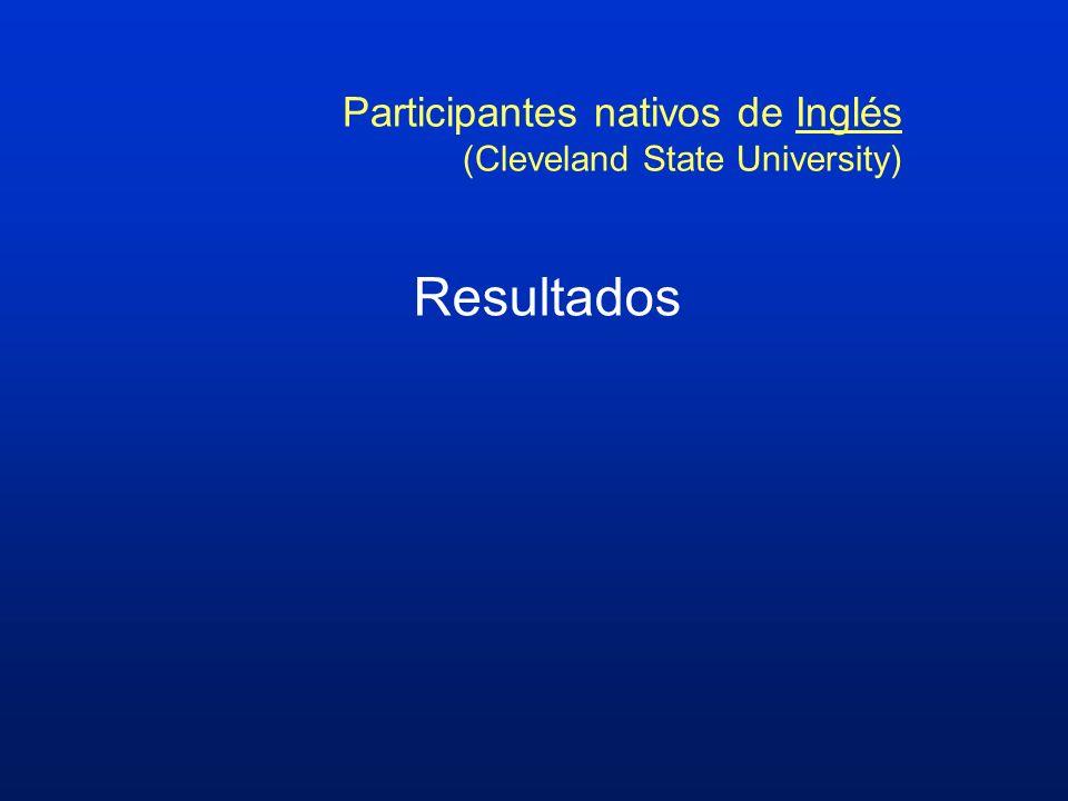 Resultados Participantes nativos de Inglés (Cleveland State University)