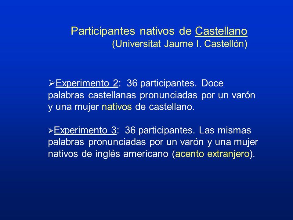 Participantes nativos de Castellano (Universitat Jaume I. Castellón) Experimento 2: 36 participantes. Doce palabras castellanas pronunciadas por un va