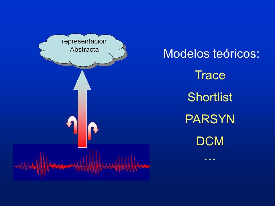 representación Abstracta Modelos teóricos: Trace Shortlist PARSYN DCM …
