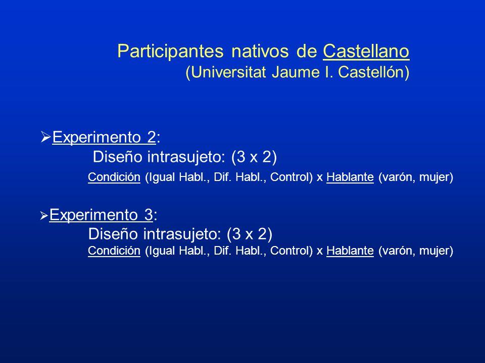 Participantes nativos de Castellano (Universitat Jaume I. Castellón) Experimento 2: Diseño intrasujeto: (3 x 2) Condición (Igual Habl., Dif. Habl., Co