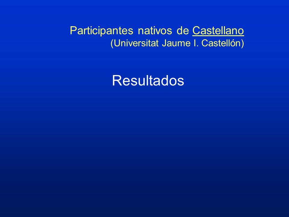 Resultados Participantes nativos de Castellano (Universitat Jaume I. Castellón)