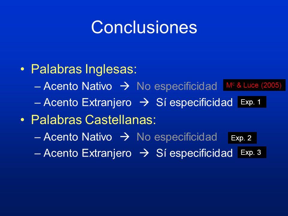 Conclusiones Palabras Inglesas: –Acento Nativo No especificidad –Acento Extranjero Sí especificidad Palabras Castellanas: –Acento Nativo No especifici