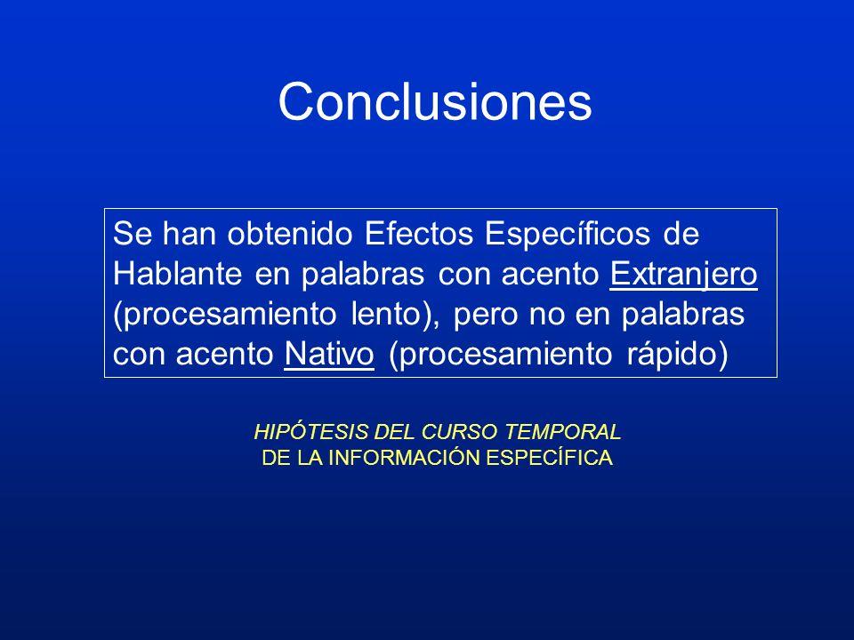Conclusiones Se han obtenido Efectos Específicos de Hablante en palabras con acento Extranjero (procesamiento lento), pero no en palabras con acento N