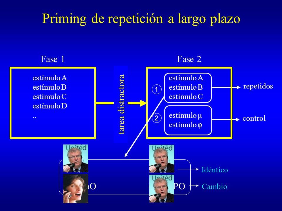 Priming de repetición a largo plazo 1 2 control repetidos Fase 1 estímulo A estímulo B estímulo C estímulo D.. Fase 2 estímulo A estímulo B estímulo C