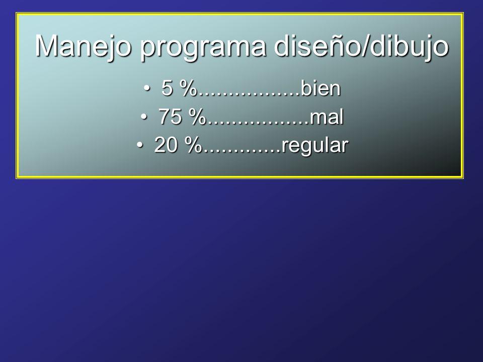 Manejo programa diseño/dibujo 5 %.................bien5 %.................bien 75 %.................mal75 %.................mal 20 %.............regular20 %.............regular