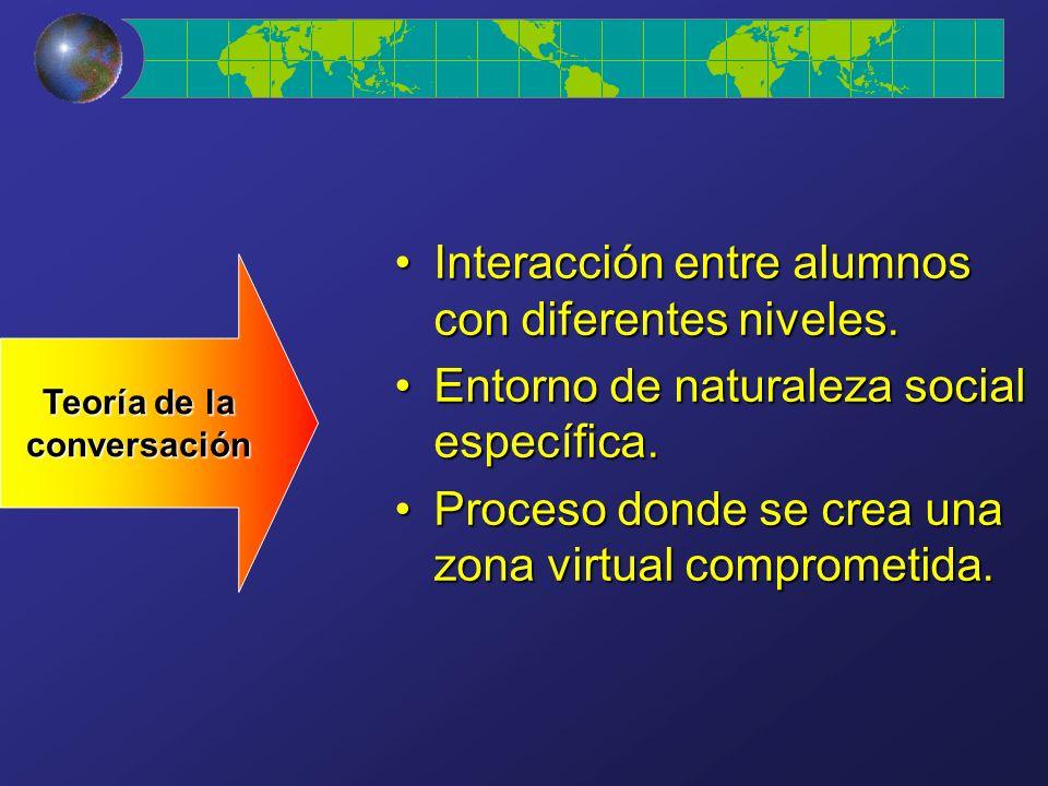 Interacción entre alumnos con diferentes niveles.Interacción entre alumnos con diferentes niveles.