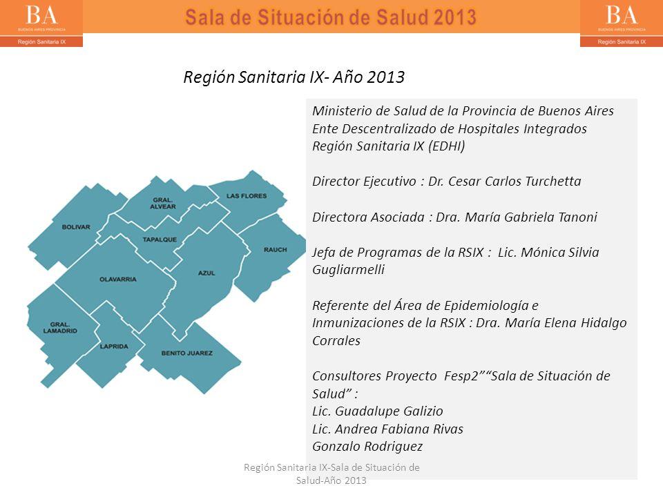 El partido de la Región Sanitaria IX que notificó la mayor cantidad de casos registrados a la semana epidemiológica Nª 39 del año 2013, fue el partido de Olavarría con un total de 44 casos, seguido por el partido de Azul con 22 casos Gral.