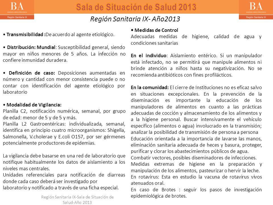 Región Sanitaria IX-Sala de Situación de Salud-Año 2013 Transmisibilidad :De acuerdo al agente etiológico. Distribución: Mundial: Susceptibilidad gene