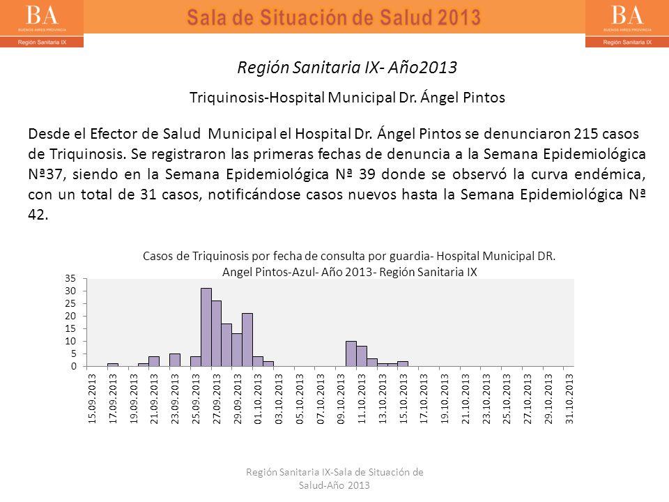 Triquinosis-Hospital Municipal Dr. Ángel Pintos Desde el Efector de Salud Municipal el Hospital Dr. Ángel Pintos se denunciaron 215 casos de Triquinos
